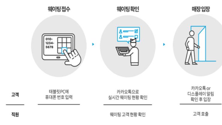 중기부, '소상공인 1천만원 긴급대출' 본격 시행